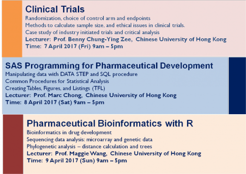 """Short Courses in """"Health Data Science"""""""