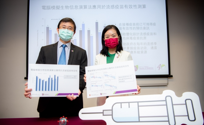 CUHK Develops a Computational Platform to Predict Vaccine Effectiveness by Virus Genome, 7 May 2021